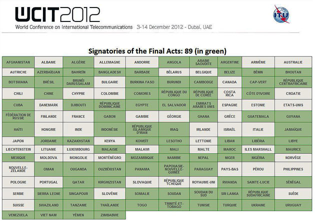 tabela_a_globosfera